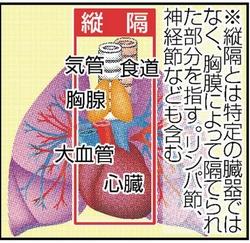 大橋巨泉 癌.jpg